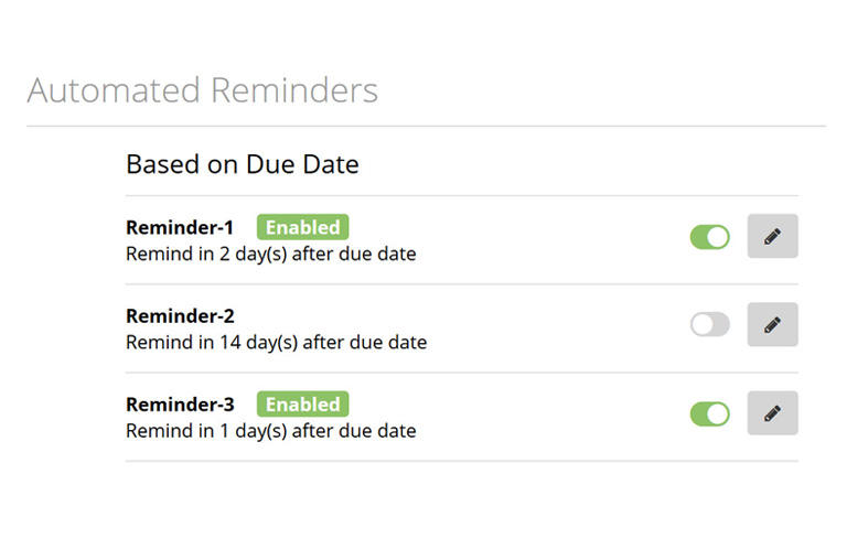 Automated reminders for commercial invoices