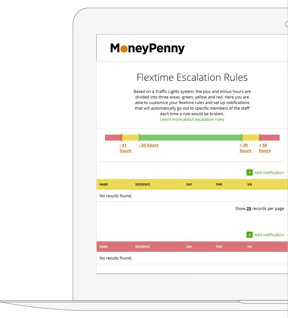 Moneypenny.me Work hours tracker